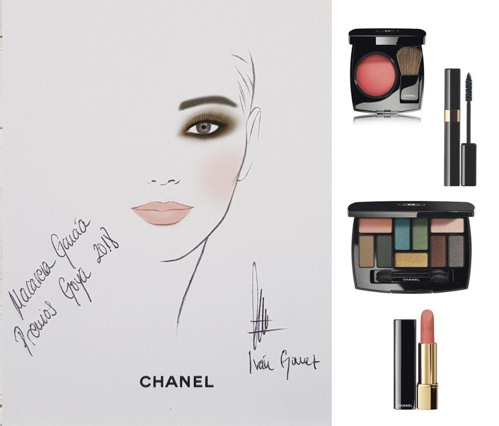 Face chart o boceto del maquillaje de Macarena García para la gala de...