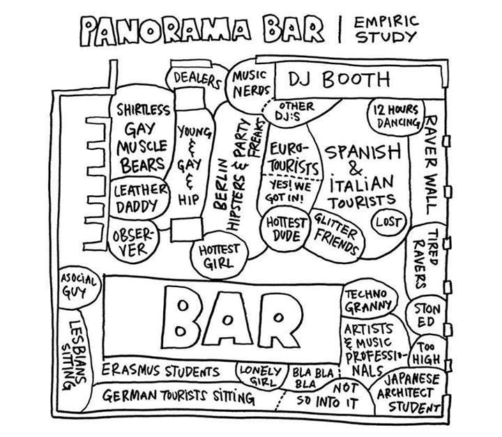 Mapa ilustrado de Berghain